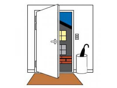 <Сторонность двери: правая или левая? Как определить.